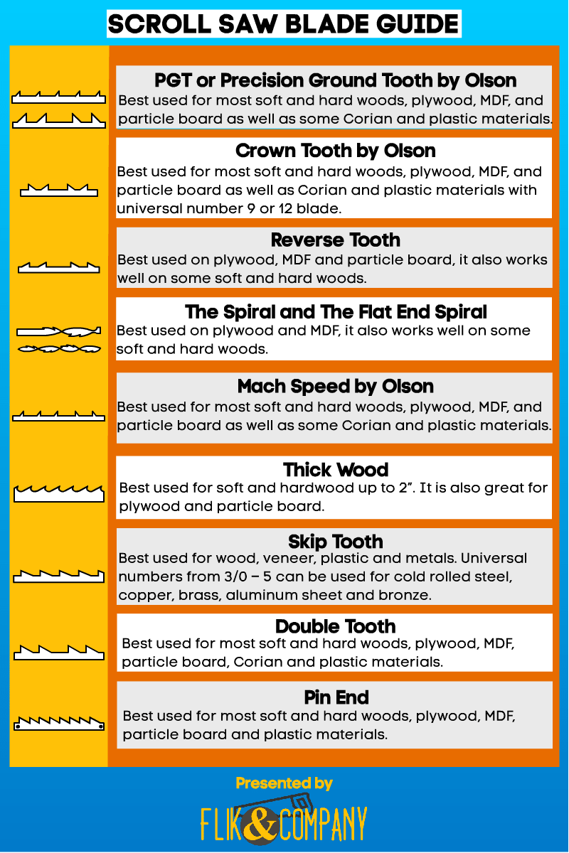 Scroll Saw Blade Guide